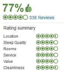horison hotel seminyak review